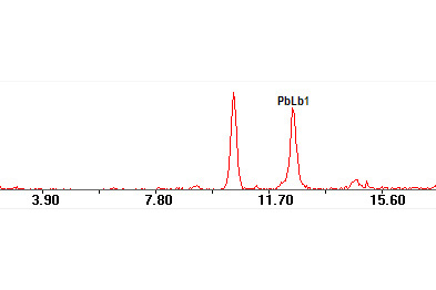 pXRF spectrum shows that the red pigment is based on lead
