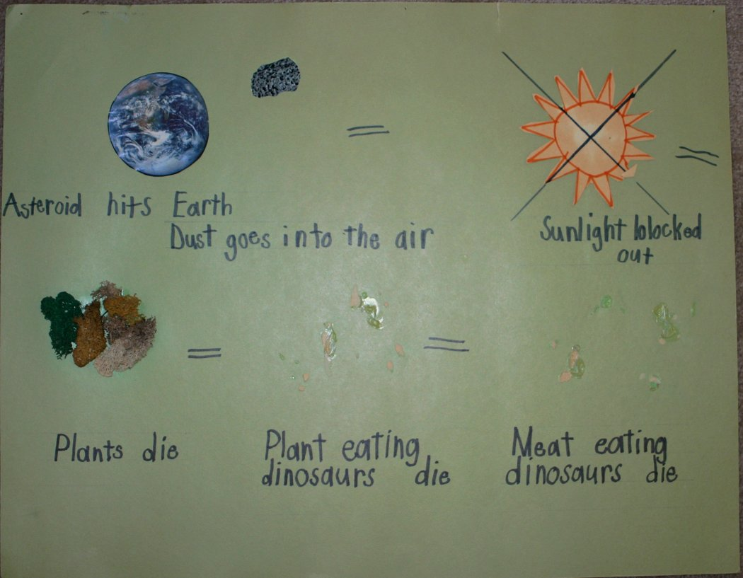 From first grade to the field museum a paleontologists research poster 1g my first grade science robcynllc Gallery
